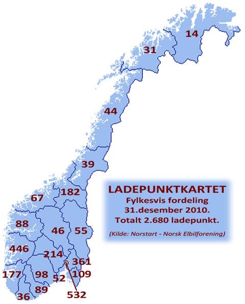 Ladepunkt i Norge