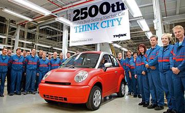 Think nr 2.500