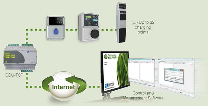 blogg130318-circontrol-system-672-