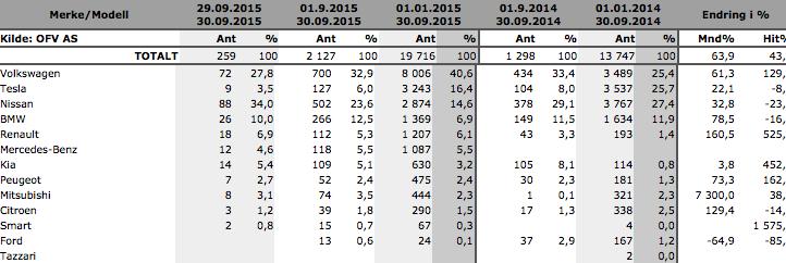 Skjermbilde 2015 10 08 kl. 13.41.21