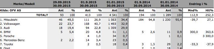 Skjermbilde 2015 10 08 kl. 14.13.23