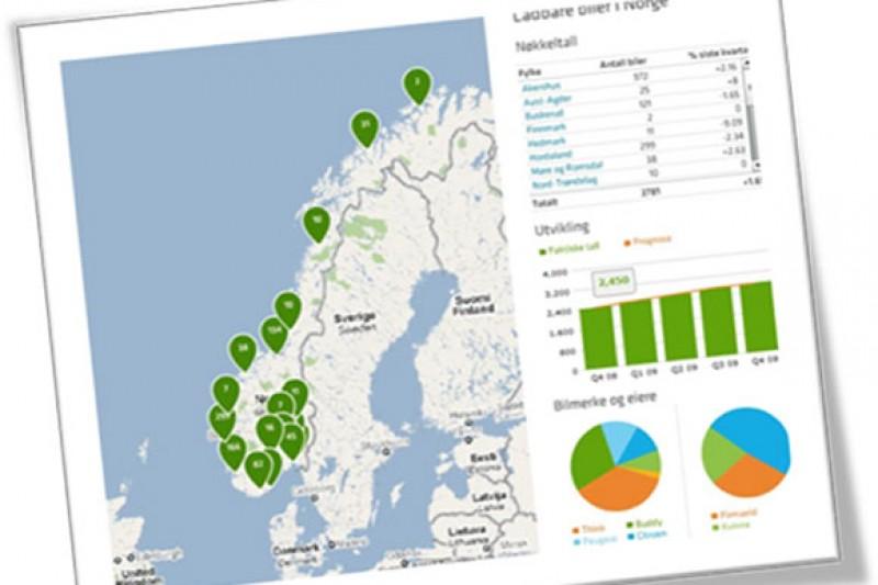2.850 elbiler i Norge – Elbilkartet viser hvor