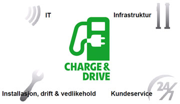 Fortum Charge & Drive