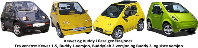 Buddy og Kewet modeller
