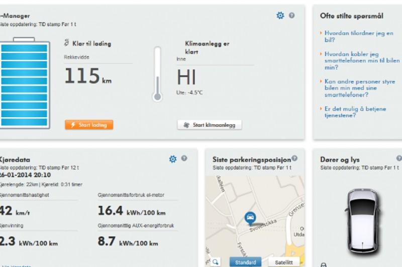 Test av Volkswagen e-up: Slik fikset den vinterkulda