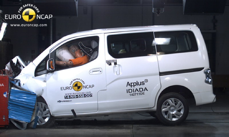 blogg-20141217-env200 ncap 800