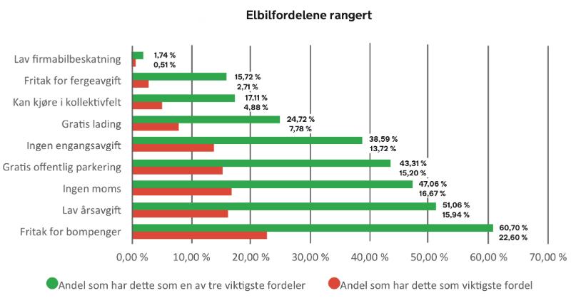 blogg-2015031 graf rangert 800