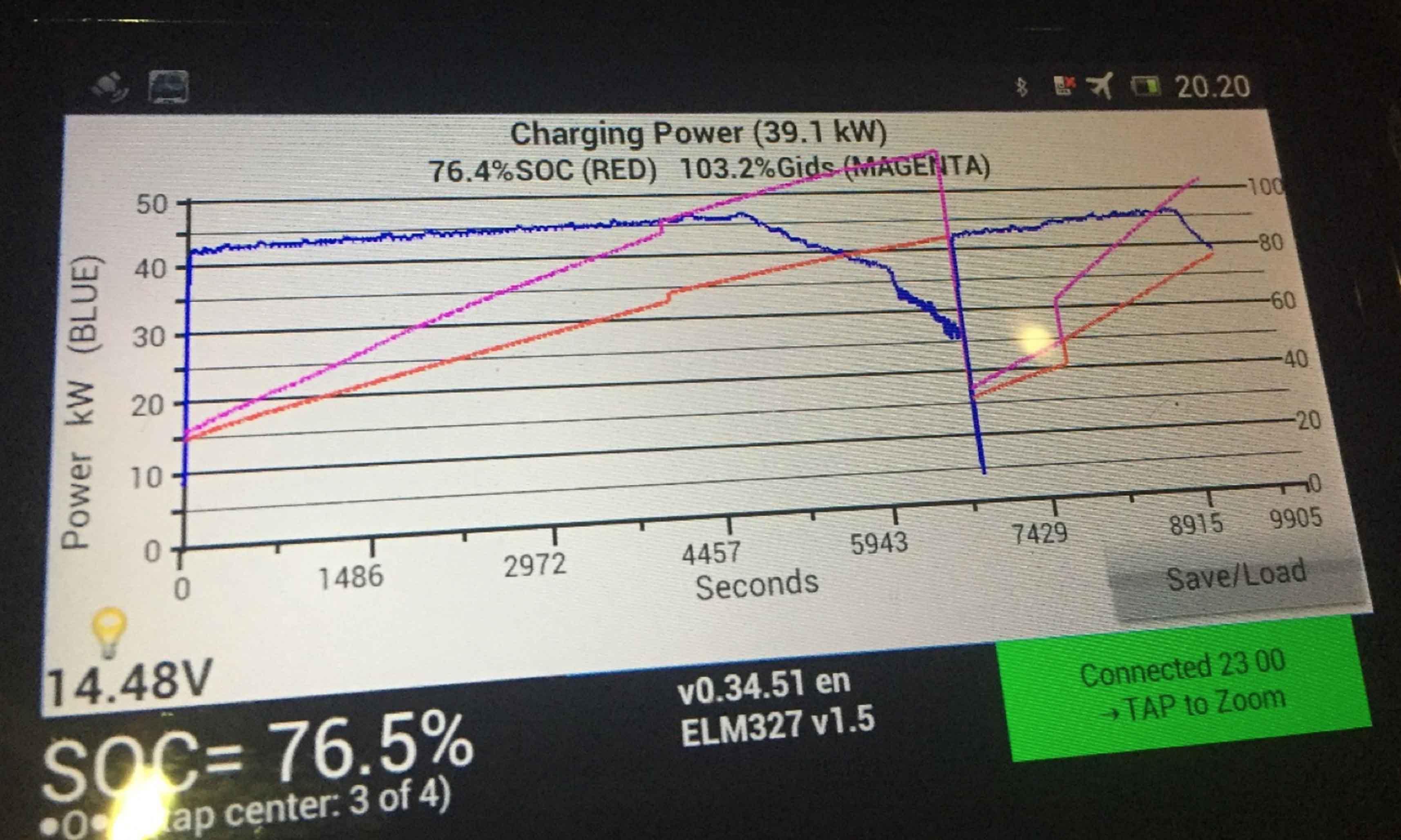 Langtur på 147 mil med nye 30 kWh LEAF | Norsk elbilforening
